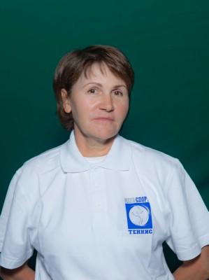 Ганчурина Светлана Александровна